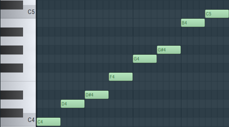 Music Theory For Beat Makers